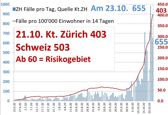 23.10.zhtrend